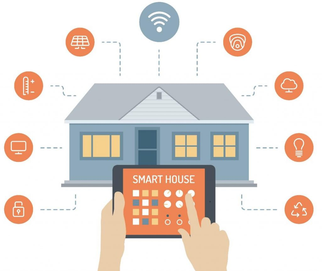 Smart Homes-The New Thing