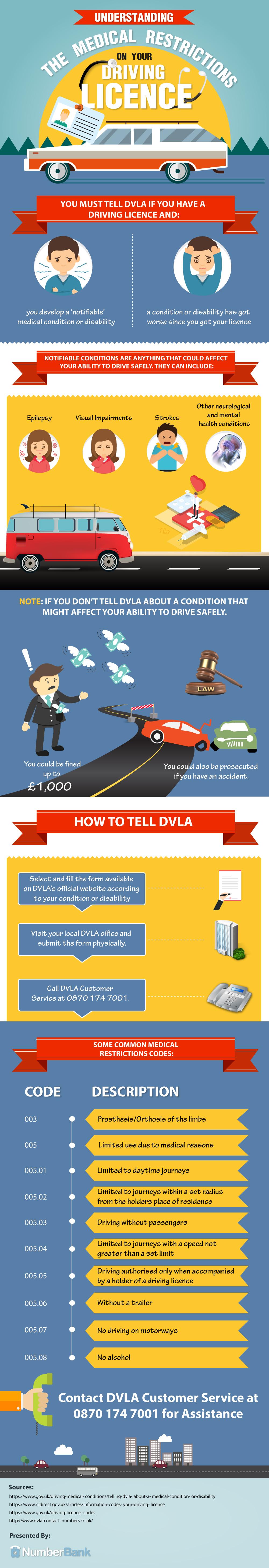Medical-Restrictions-DVLA.